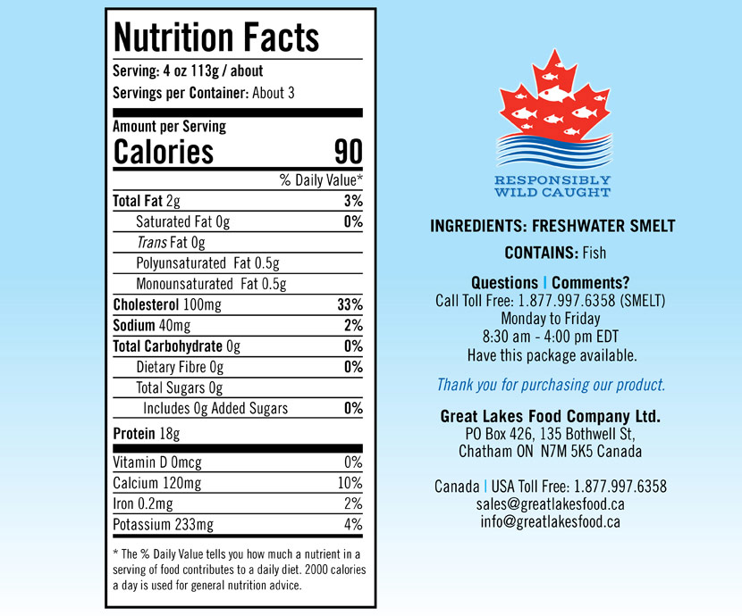 Smelt Fillets Nutritional Data
